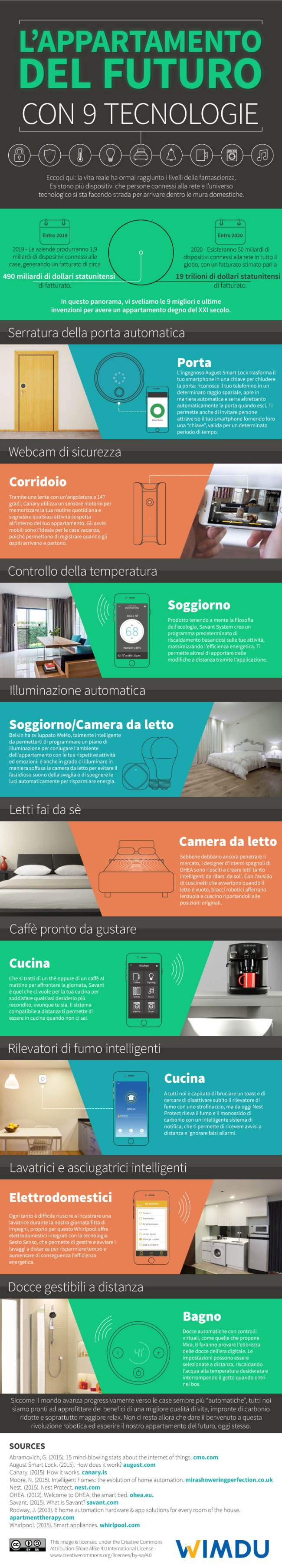 9-amazing-gadgets-for-your-apartmentItalian
